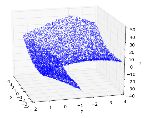 De Compression Competition (Information Theoretic Modeling)