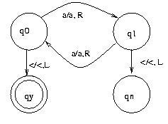 Turingin Kone