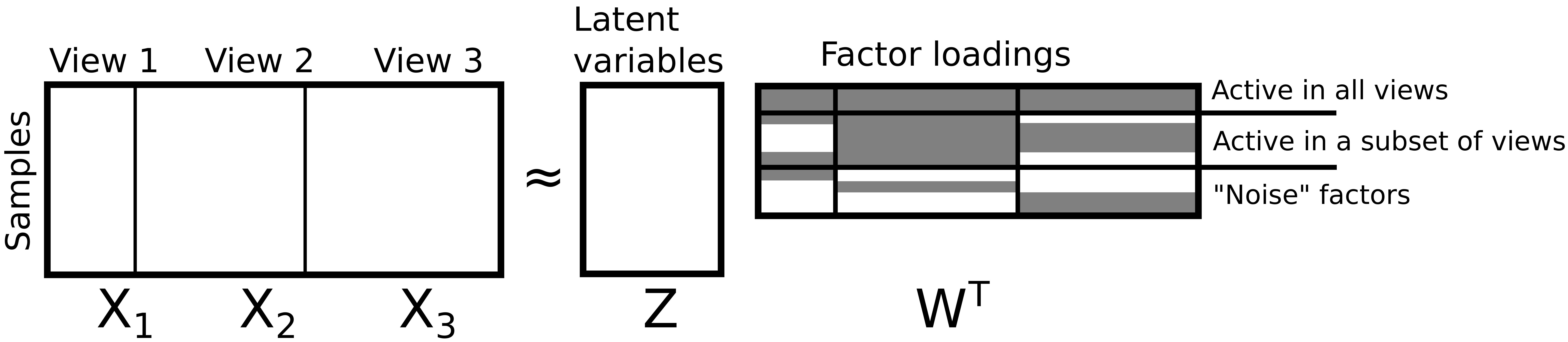 Probabilistic Factor Analysis Methods